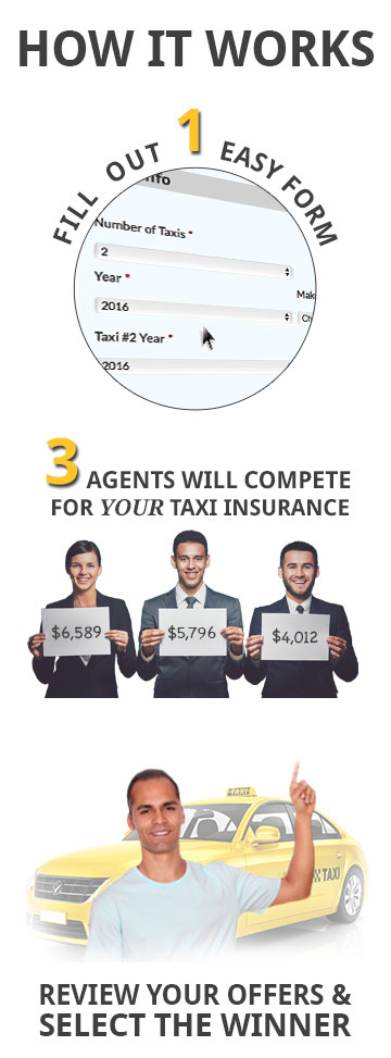 How to Compare Taxicab Insurance Quotes